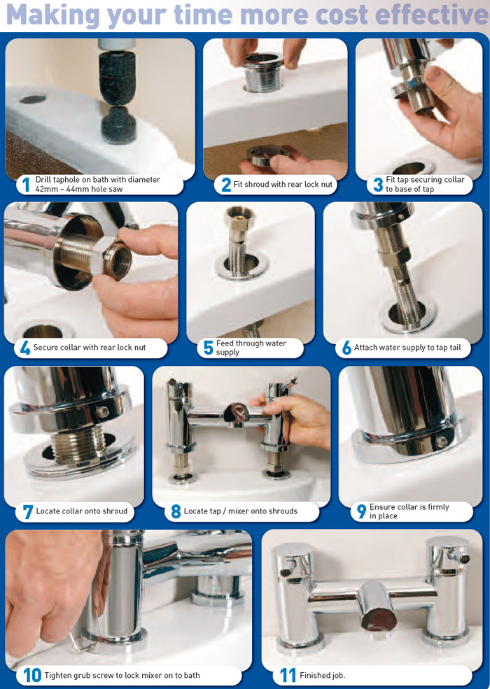 Easy Access Quick Release Bath Mixer Tap Fixing Kit